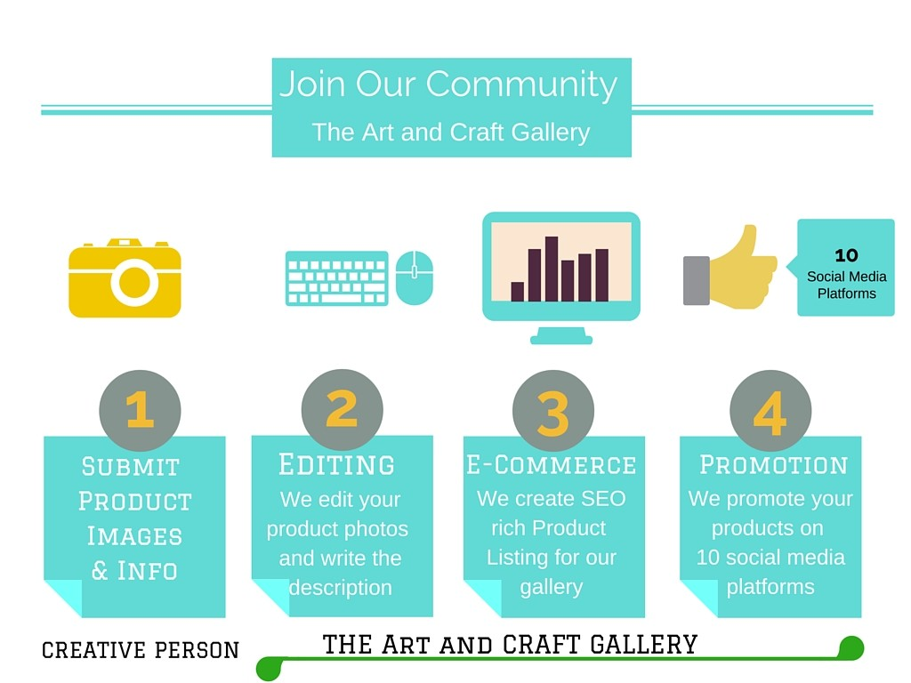 Join Our Creative Community